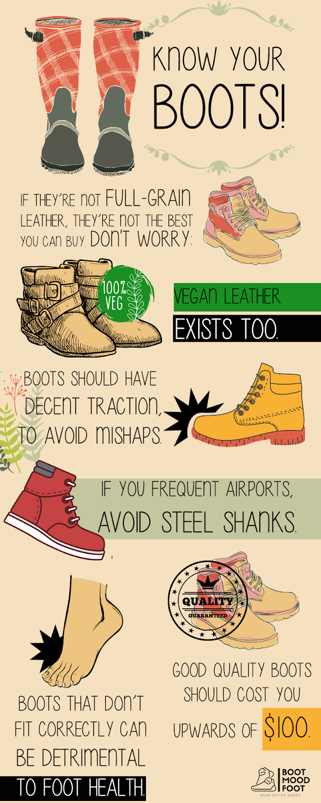 Know Your Boots
