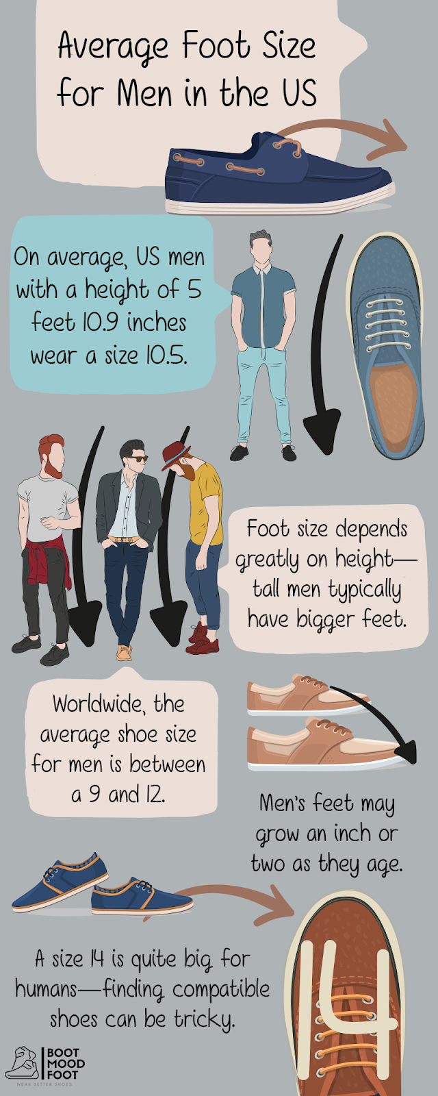 What Determines the Shoe Size for Men