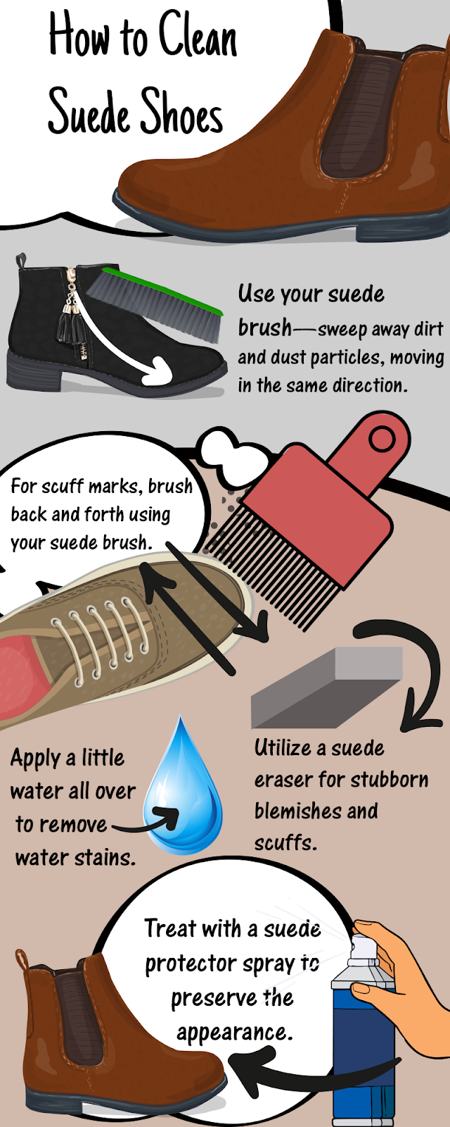 an infographic about how to clean suede shoes