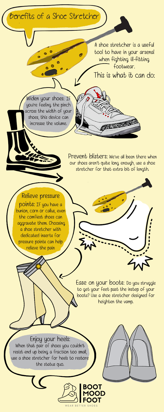 an infographic about shoe stretchers