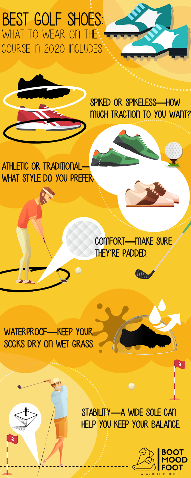 Best Golf Shoes,What to wear on the course