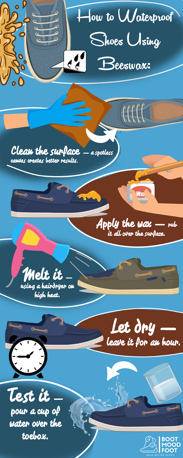 How Many ways to Waterproof Shoes