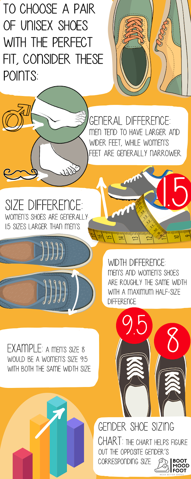 pair of unisex shoes