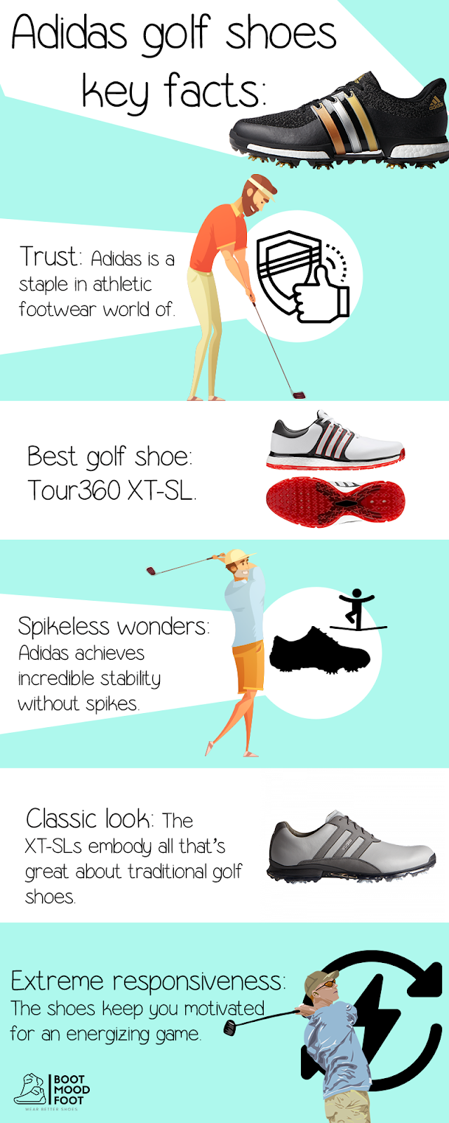 adidas golf shoes key facts