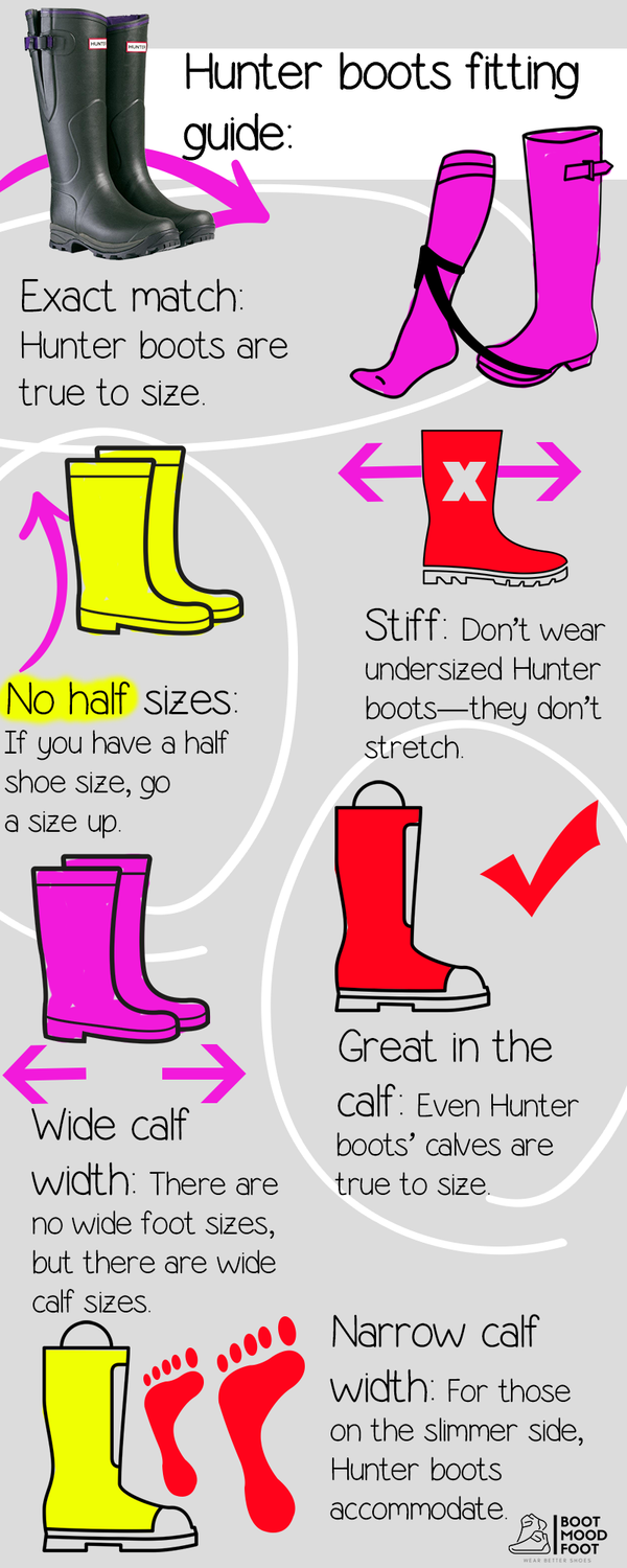 How Do Hunter Boots Fit