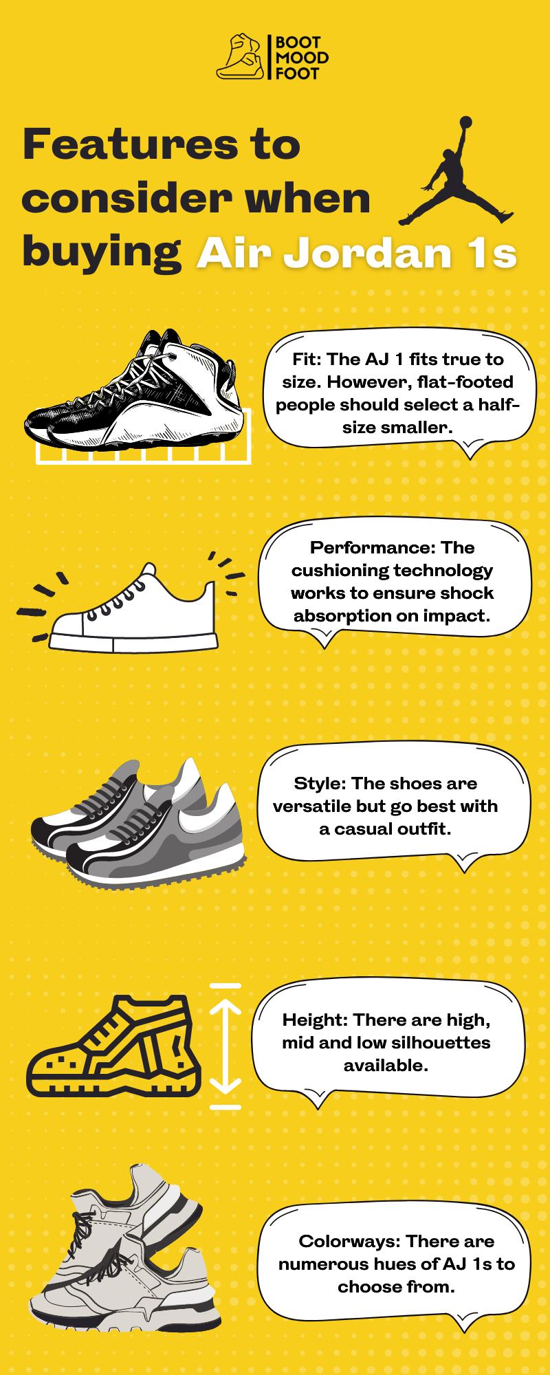 How Do Jordan 1s Fit infographic